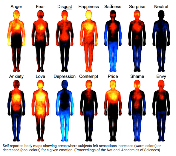 Mapping How Emotions Manifest in the Body - The Atlantic - click