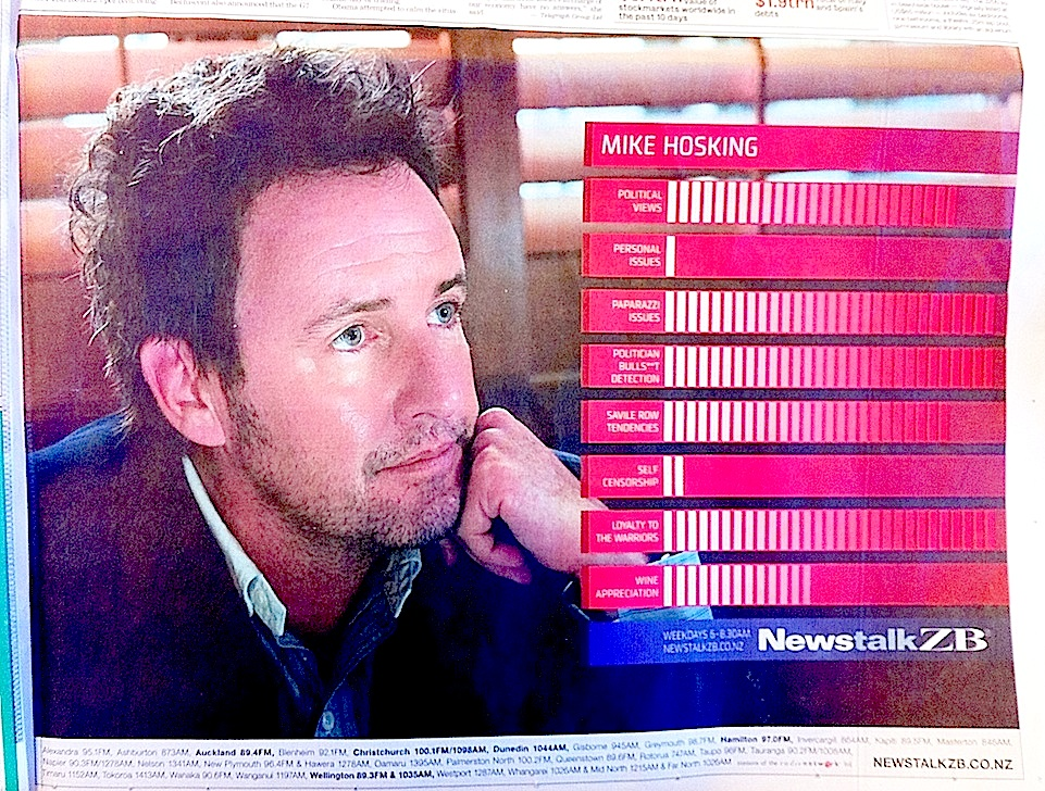 Mike Hosking. Not what you would call a well-ropunded person. (Click to enlarge.)