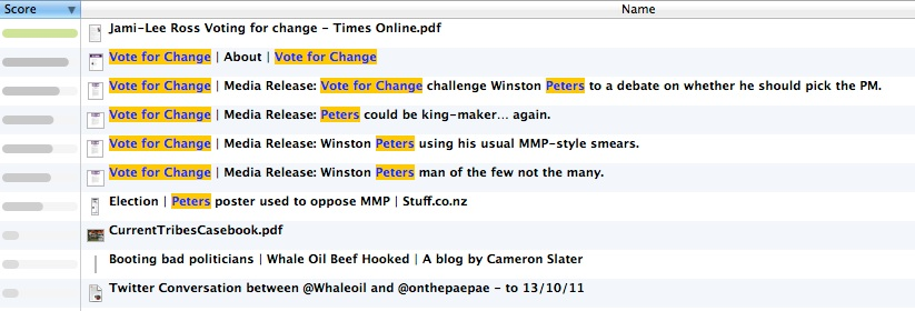 Vote for Change was fixatedly negative about Winston Peters. (click to enlarge)