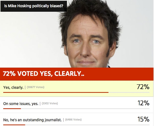 Hosking_biased_survey