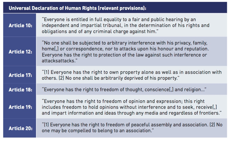 From the summary of Amie Stepanovich's report 'A Human Rights Response to Government Hacking'